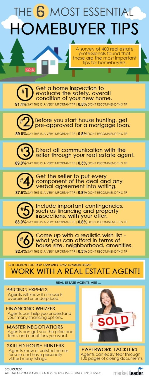The-6-Most-Essential-Homebuyer-Tips-Conflict-Copy